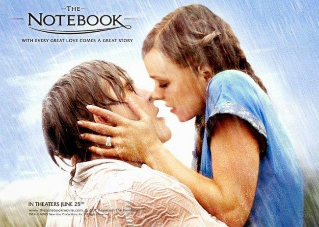 ТОП 10 Лучших романтических мелодрам о любви