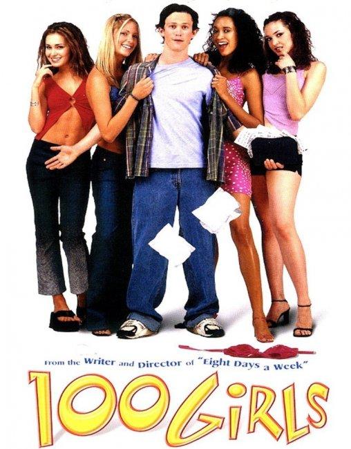 ТОП 10 Лучших молодёжных комедий