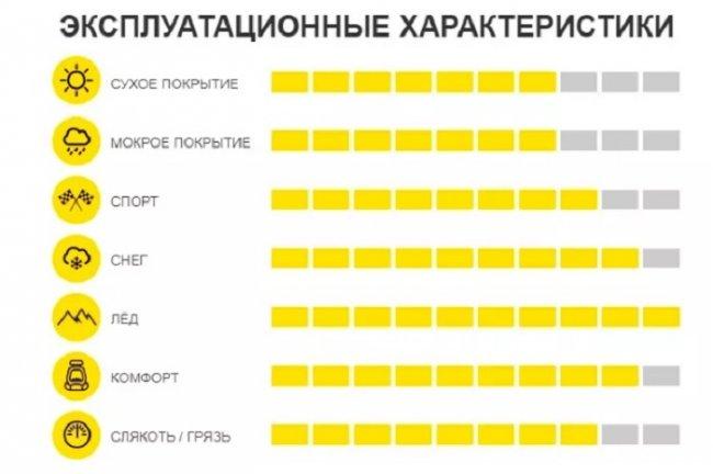 Рейтинг шипованных зимних шин 2019, тесты резины