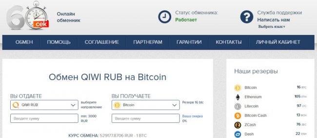Лучшие обменники криптовалюты, список-рейтинг
