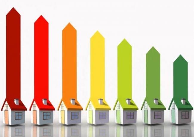 Рейтинг управляющих компаний 2021 года