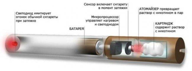 ТОП 10 Вайпов 2021